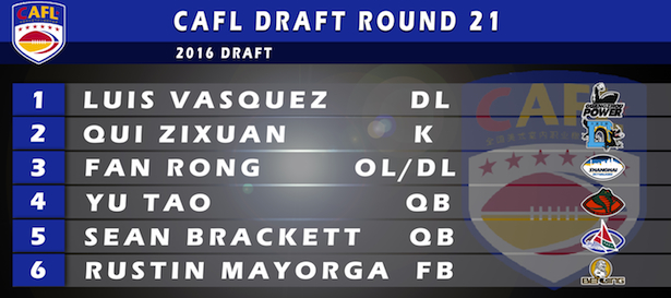CAFL Draft Board Round 21615X273
