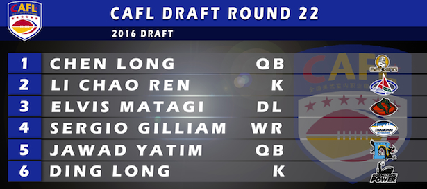 CAFL Draft Board Round 22_615X273